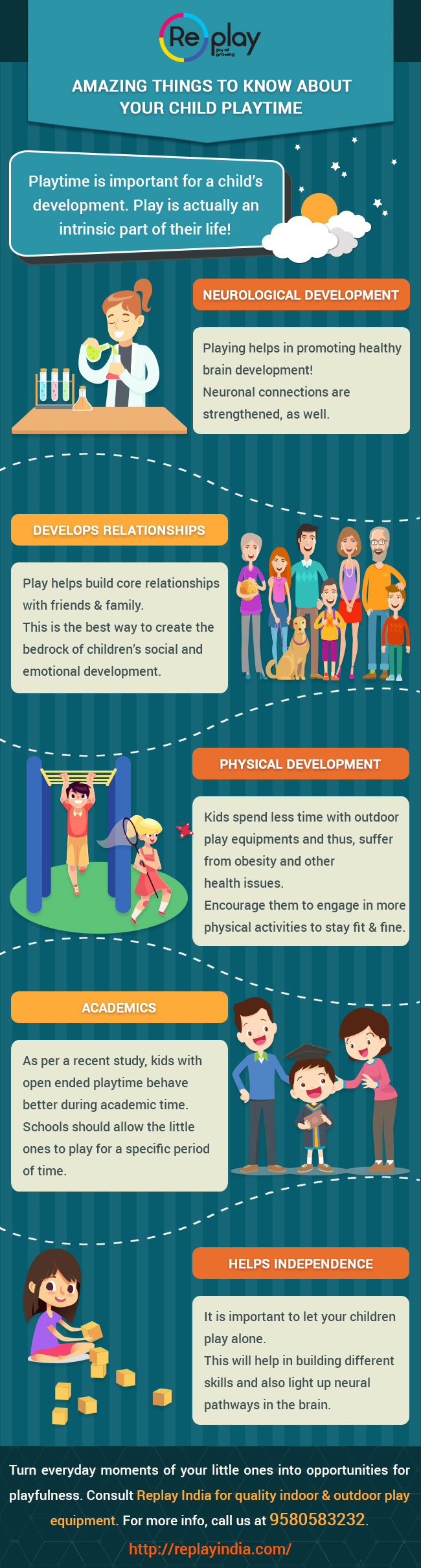 Amazing Things to Know About Your Child Playtime