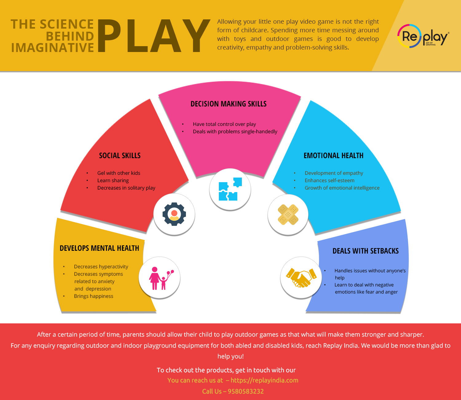 The Science behind Imaginative Play